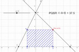 2次方程式の利用|関数